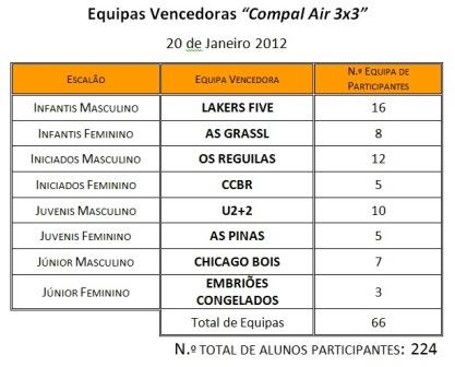 tabela_equipas